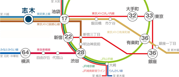 【東武東上線急行停車駅「志木」駅徒歩5分。都心の広範囲へ直結する3路線アクセス。】<BR />「池袋」駅直通17分。主要駅へ快適アクセス。<交通案内図>