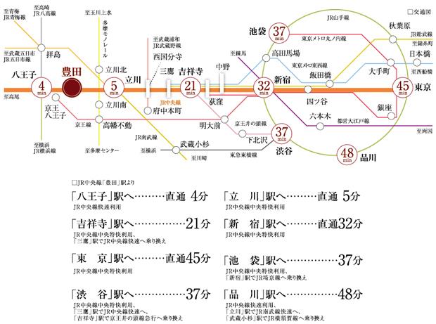 【中央特快も停車、都心直結のJR中央線の快適なアクセス力。】<BR />JR中央線は、新宿駅をはじめとする主要駅を経由しながら東京駅まで直結する、首都圏の代表的な路線です。通勤での利便性が高いのはもちろん、東京西部から都心中央部にわたって主要地をカバーするので、ショッピングやアミューズメントを楽しむ際にもそのアクセス力が有効に働きます。暮らしの様々なシーンでたよりになる、ハイパフォーマンスな路線です。<BR />※所要時間は日中平常時のもので、乗り換え、待ち時間は含まれておりません。<交通案内図>