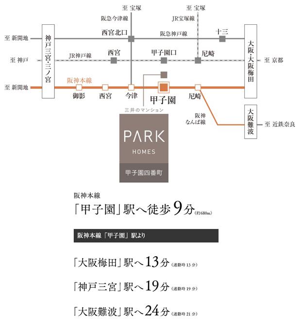 【梅田、三宮、難波。主要3都心へ直結は阪神電車だけ。】<BR />特急停車駅にフラットアクセス<BR />※交通所要時間は日中平常時のもので、時間帯により多少異なります。所要時間には乗り換え、待ち時間は合みません。<交通案内図>