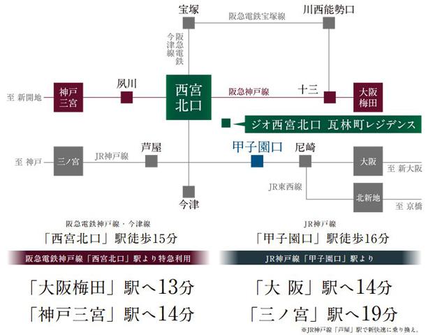 2駅3線利用可能な2WAYアクセスが、大阪・神戸方面への移動をより快適に。<BR />※電車による所要時間は、日中平常時のもので、ラッシュ時・時間帯によって異なる場合がございます。また、乗り換えや待ち時間は含まれておりません。<BR />※掲載の情報は2021年9月のものであり、現状と異なる場合があります。<交通案内図>