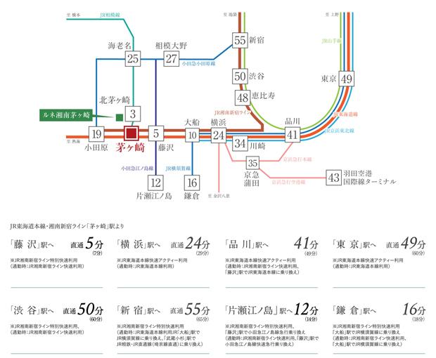 【都心のビジネスエリアへ乗り換えなしで快適に。】<BR />「横浜」「東京」「渋谷」「新宿」へのダイレクトアクセスでスムーズな通勤が可能です。<BR />※路線図は2021年2月、「鎌倉」のみ4月現在の情報で、日中時は目的駅に11時から16時着、通勤時は7時30分から9時着の各ルートの最短時間を算出。乗り換え・待ち時間は含みません。時間帯により所要時間は異なります。<交通案内図>