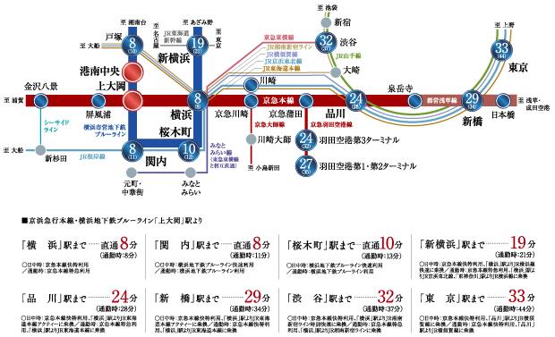 <交通案内図>