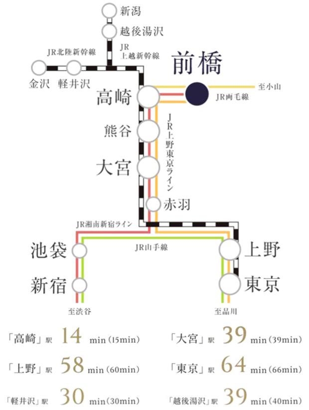 高崎駅から新幹線利用で全国の主要都市にアクセスが可能。<BR />※高崎駅:JR両毛線利用、大宮駅:JR両毛線利用。「高崎」駅でJR上越新幹線ときに乗換え。(通勤時:JR両毛線利用。「高崎」駅でJR北陸新幹線はくたかに乗換え)、上野駅:JR両毛線利用。「高崎」駅でJR上越新幹線ときに乗換え。(通勤時:JR両毛線利用。「高崎」駅でJR北陸新幹線あさまに乗換え)、東京駅:JR両毛線利用。「高崎」駅でJR上越新幹線ときに乗換え。(通勤時:JR両毛線利用。「高崎」駅でJR北陸新幹線あさまに乗換え。)、軽井沢駅:JR両毛線利用。「高崎」駅でJR北陸新幹線あさまに乗換え。(通勤時:JR両毛線利用。「高崎」駅でJR北陸新幹線はくたかに乗換え。)、越後湯沢駅:JR両毛線利用。「高崎」駅でJR上越新幹線ときに乗換え。<BR />※表示の所要時間は日中平常時のもので、時間帯により異なります。待ち時間・乗換え時間は含まれていません。()内は通勤時所要時間です。通勤時は7:00~9:00着の電車。日中時は9:01~18:00着の電車。「駅すぱあと」(2021年4月第5版)調べ。<交通案内図>