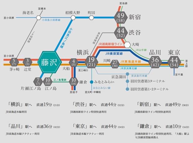 【都心直結のパワーアクセス。全4路線を利用可。】<BR />上野東京ラインで「横浜」へ3駅19分、「品川」「東京」へ直結。さらに、湘南新宿ラインで「渋谷」「新宿」へもダイレクトアクセス。また、「藤沢」始発の小田急江ノ島線快速急行を利用すれば、「新宿」へ座ってスピーディーに直通アクセス。さらに江ノ島電鉄で、風光明媚な江ノ島や周辺のビーチへ、気軽にお出掛けいただけます。<BR />※表示の所要時間は日中平常時のもので、( )内は通勤時のものです。乗換え、待ち時間は含まれておりません。<BR />※通勤時=目的駅に7:30~9:00着、日中時=目的駅に11:00~16:00着を目安としています。<BR />※掲載の情報は2021年3月時点のもので、ダイヤ改正等により今後変更になる場合があります。<交通案内図>
