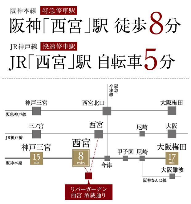 ※掲載の所要時間は日中平常時の目的駅へ到着する電車の所要時間であり、時間帯により多少異なります。所要時間は交通状況やダイヤにより異なります。乗り換え・待ち時間は含みません。(2020年3月現在)※JR「西宮」駅南口まで約1,190m。※「大阪梅田」駅への所要時間は阪神本線「西宮」駅より直通特急または特急に乗車した場合。※「神戸三宮」駅への所要時間は阪神本線「西宮」駅より直通特急、特急、快速急行のいずれかに乗車した場合。<交通案内図>
