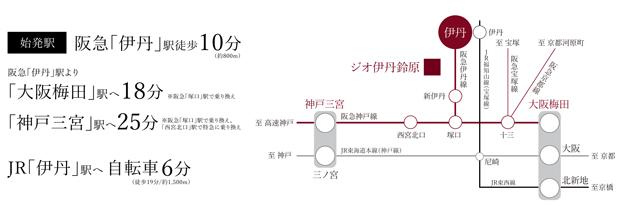 通勤時も安心の始発駅、阪急「伊丹」駅へ徒歩圏内。<BR />※交通所要時間は日中平常時のもので、時間帯により多少所要時間が異なります。また、乗り換え・待ち時間は含まれておりません。(2021年3月時点)<交通案内図>