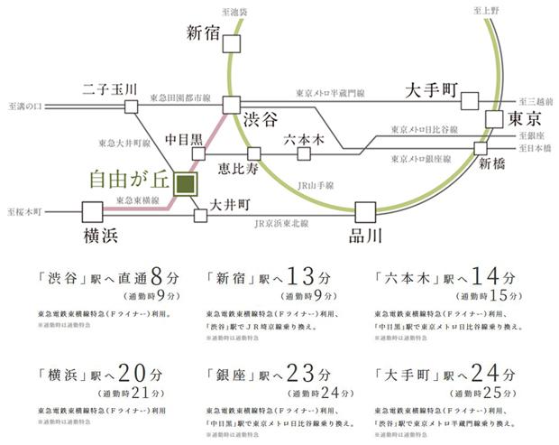 【東急東横線・東急大井町線「自由が丘」駅より、都心の各主要駅へ。】<BR />東急東横線と大井町線が利用できる「自由が丘」駅。ここから「渋谷」駅までは直通8分。「中目黒」駅から東京メトロ日比谷線への乗り入れを利用すれば「六本木」駅や「銀座」駅、「大手町」駅といった都心の主要駅へスムーズに移動。さらに横浜方面へも良好にアクセスできるなど、通勤・通学をはじめ、休日のフットワークも軽くなります。電車を利用して、都心を身近に感じる。<BR />※表示分数は日中平常時、( )は通勤時の所要時間で、時間帯により異なります。乗り換え・待ち時間等は含まれておりません。掲載の情報は「東京時刻表2020年4月号」に基づいています。<交通案内図>
