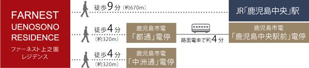 ※バス・電車の所要時間は、運転時刻表によるもので、待ち時間及び乗換時間は含まれておりません。尚、渋滞時・ラッシュ時には異なります。<交通案内図>