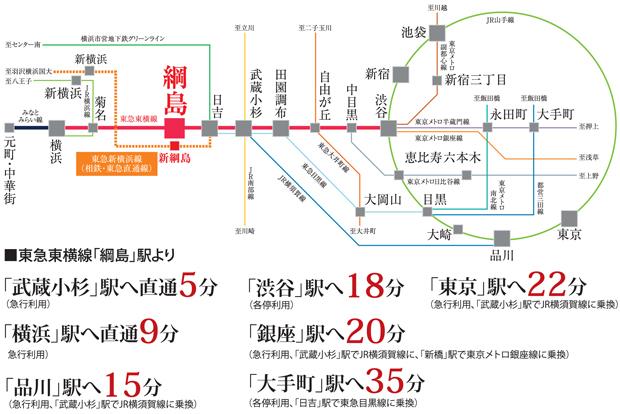 都心直通。新駅開業で利便性アップ。上記所要時間は、日中平常時のもので時間席により異なります。また、乗り換え・待ち時間は含まれません。<交通案内図>