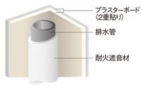 排水堅管の遮音対策(住戸内パイプスペース)