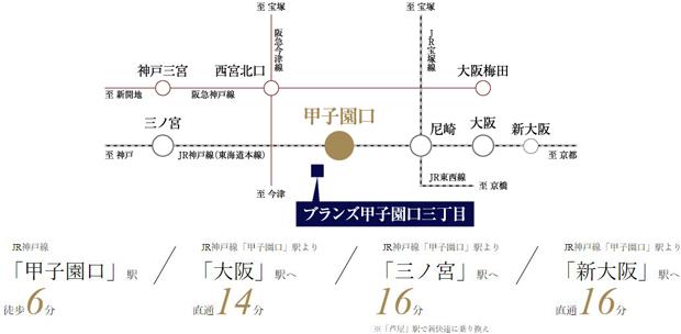 """【大阪・三ノ宮都心部へダイレクトアクセス】<BR />「大阪」駅・「三ノ宮」駅へ直通利用ができ、通勤や通学時間にゆとりが生まれます。更に「新大阪」駅にもアクセス良好で、出張利用や、休日にはお出掛けなど日々の暮らしに""""楽しみ""""が広がります。<BR />※掲載の所要時間は日中平常時のものであり、時間帯により多少異なります。また、乗り換えや待ち時間等は含まれておりません。<交通案内図>"""