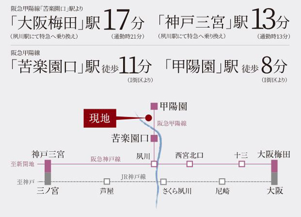 【都心へ快適アクセス】<BR />阪急線「苦楽園口」駅からは、大阪、三ノ宮、西宮北口といった阪神間の都心部へスムーズにアクセス可能。また計画地周辺には、美しい四季を織り成す自然だけでなく、上質な暮らし心地を支える生活利便施設も集積。歳月とともに成熟を重ねた住環境が整っています。<BR />※掲載の所要時間は日中平常時、()内は通勤時の標準所要時間で、乗り換え・待ち時間は含まれておりません。また時間帯により所要時間は多少異なります。掲載の情報は2020年9月時点のもので、今後変更となる場合があります。<交通案内図>