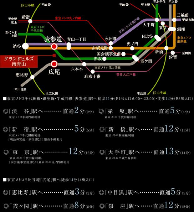 都心主要駅と結ばれる軽快なフットワーク。<BR />※掲載の所要時間は日中平常時(カッコ内は通勤時)の目安であり、時間帯により多少異なります。また、待ち時間・乗り換え時間を含みません。<交通案内図>