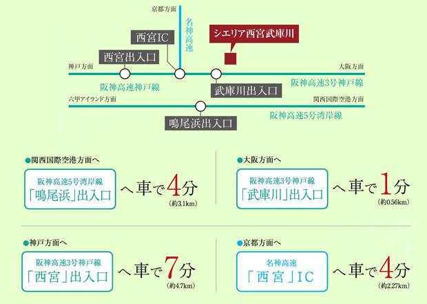 【マイカーでも軽快なフットワーク】<BR />阪神高速神戸線や湾岸線、名神高速道路の出入口も近く、お車でのお出かけもスムーズです<BR />※車の所要時間は、時速40kmでの走行を想定し、算出しております※掲載の情報は2020年4月現在のものであり、今後変更になる場合があります。<交通案内図>