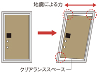 耐震枠付玄関ドア