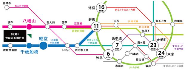 【都心主要駅までのアクセス】<BR />新宿直結の2路線が利用可能。都心主要駅にもスムーズアクセス。<BR />※掲載の電車所要時間は日中平常時のもので、時間帯により異なります。また乗り換え・待ち時間は含まれておりません。 ( )内は通勤時のものです。掲載の情報は2021年4月現在のもので、今後変更になる場合がございます。(ジョルダン調べ)小田急小田原線経堂駅からの分数(日中時) <交通案内図>