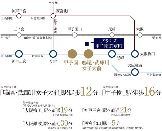 梅田、難波、神戸方面へ自在のダイレクトアクセス<BR />※掲載の所要時間は日中平常時のものであり、時間帯により多少異なります。また、乗り換えや待ち時間等は含まれておりません。<交通案内図>