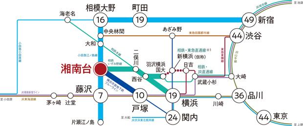 【3路線利用可能※2。2路線は始発※3で都心へ快適に。ONもOFFもアクティブなライフスタイルが実現。】<BR />徒歩8分の「湘南台」からは、小田急江ノ島線・相鉄いずみ野線・横浜市営地下鉄ブルーライン線の3路線が利用可能。横浜や関内へは始発電車でアクセスでき、藤沢や新宿へも直通。横浜・東京の両都心への通勤やお出かけもスムーズにこなせます。<BR />※所要時間は、日中平常時のもので時間帯により異なります。また、乗換、待ち時間は含まれません。2021年2月22日時点のダイヤによるものです。「駅すぱあと」調べ<BR />※日中平常時は平日11時~16時の、通勤時は7時半~9時の目的駅に到着する最短所要時間を表記しています。<BR />※1:相鉄・東急直通線は、羽沢横浜国大駅から日吉駅間に連絡線を整備し、相鉄線と東急線が相互直通運転を行うものです(2022年度下期開業予定)。また、相鉄・東急直通線の「新横浜」の駅名は仮称です※相鉄・東急直通線、2022年度下期開業予定。(出典:相鉄線公式HPより。2021年3月12日時点)<BR />※2:小田急江ノ島線・相鉄いずみ野線・横浜市営地下鉄ブルーライン<BR />※3:相鉄いずみ野線・横浜市営地下鉄ブルーライン<交通案内図>